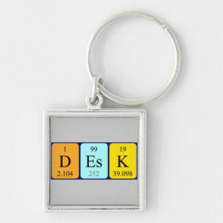 Llavero de la tabla periódica del escritorio
