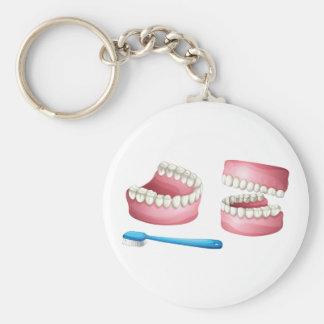 Llavero de las dentaduras
