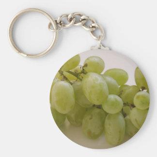 Llavero de las uvas