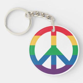 Llavero del acrílico del signo de la paz del