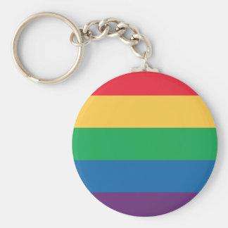 Llavero del botón del orgullo de la bandera del
