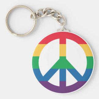 Llavero del botón del signo de la paz del orgullo