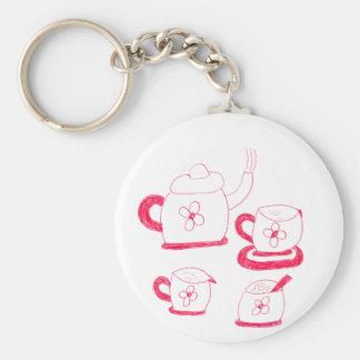 Llavero del botón del tiempo del té
