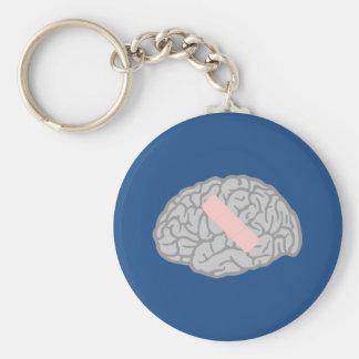 Llavero del Cerebro-Dolor