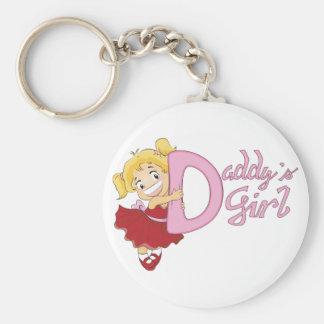 Llavero del chica de Daddys