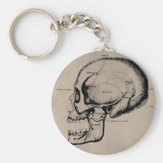 Llavero del cráneo