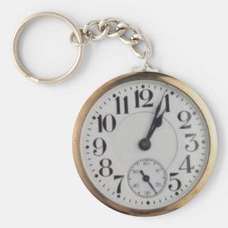 Llavero del reloj del bolsillo del abuelo
