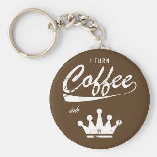 Llavero Doy vuelta al café en KOMs