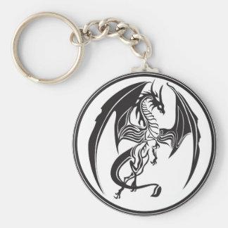 Llavero Dragones flacos…