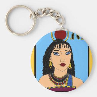 Llavero Egipcio