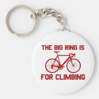 Llavero El anillo grande está para subir