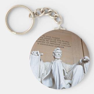 Llavero El Lincoln memorial