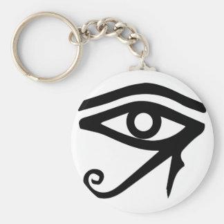 Llavero El ojo del Ra