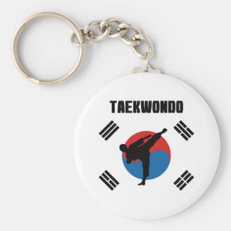Llavero El Taekwondo