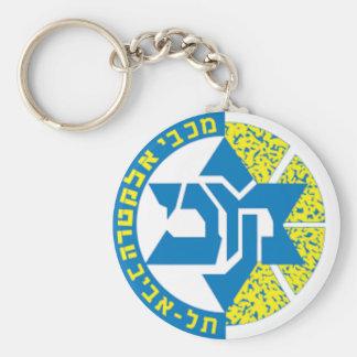 Llavero equipos israelíes