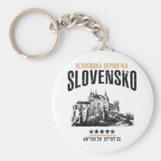 Llavero Eslovaquia