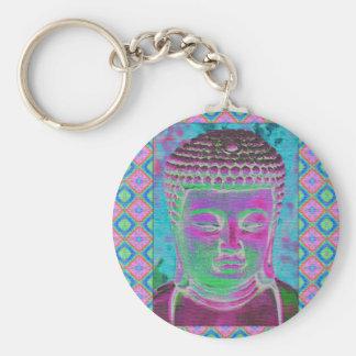 Llavero Estallido de Buda en magenta y turquesa