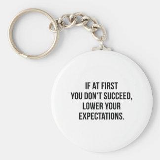 Llavero Expectativas