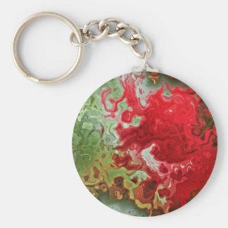 Llavero Extracto rojo y verde