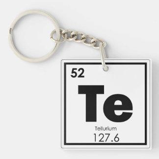 Llavero Formul de la química del símbolo del elemento