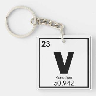 Llavero Fórmula de la química del símbolo del elemento