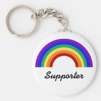 Llavero gay del arco iris del partidario del