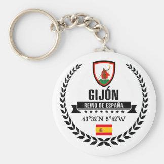 Llavero Gijón