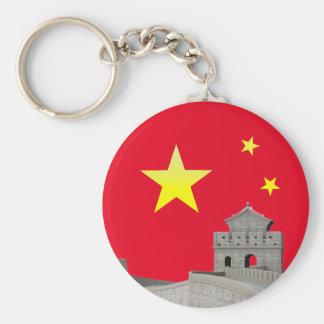 Llavero Gran Muralla de China