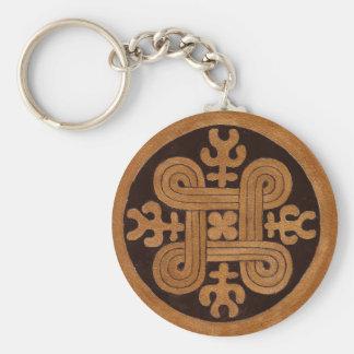 Llavero Hannunvaakuna - símbolo finlandés antiguo