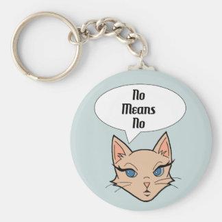 Llavero Ilustracion feminista del dibujo animado del gato
