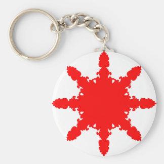 Llavero Impresión circular roja