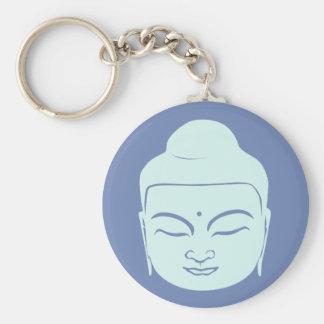 Llavero Insignia de Buda. La paz esté con usted