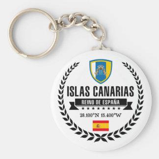 Llavero Islas Canarias