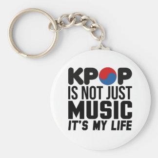 Llavero Kpop es mis gráficos del lema de la música de la
