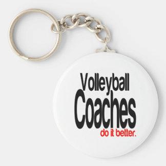 Llavero Los coches del voleibol mejora