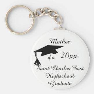 Llavero Madre, ect de la abuela. de un graduado 20xx