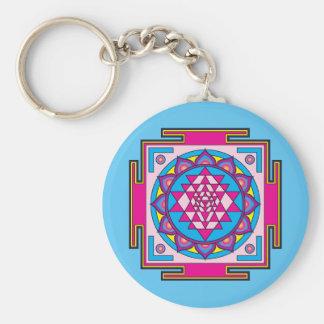 Llavero Mandala de Sri Yantra