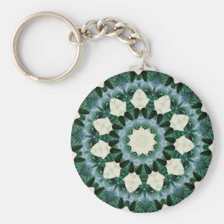 Llavero Mandala del azul verde y cerúleo de Sacramento