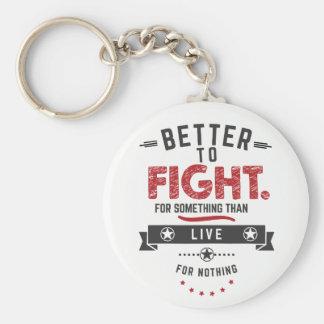 Llavero mejore para luchar