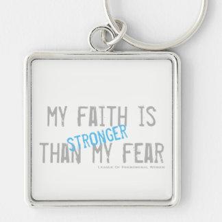 Llavero Mi fe es más fuerte que mi miedo