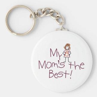 Llavero Mis mamáes el mejor