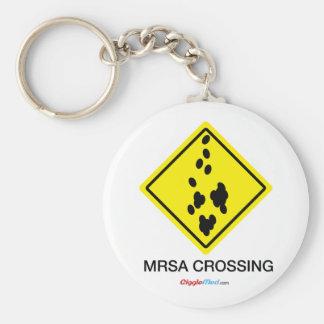 Llavero Muestra de la travesía de MRSA