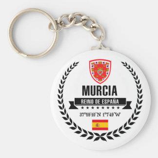 Llavero Murcia