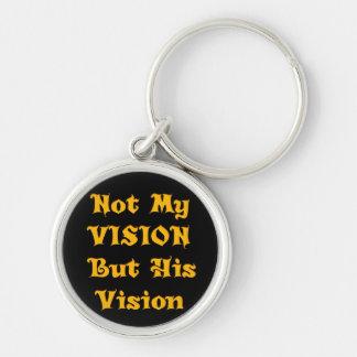 Llavero No mi Vision sino su Vision