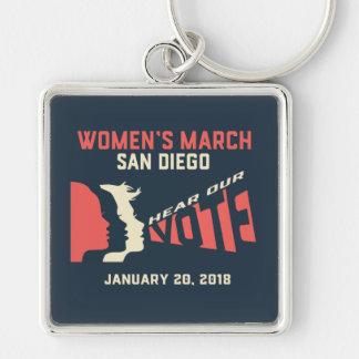 Llavero oficial de marzo San Diego marzo de las