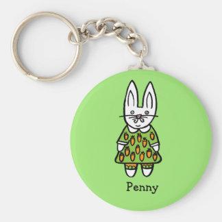 Llavero Penique personalizado el conejo
