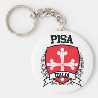 Llavero Pisa