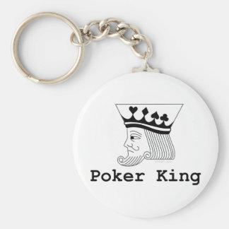 Llavero poker
