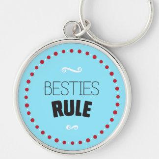Llavero Regla de Besties - azul
