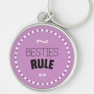 Llavero Regla de Besties - fondo Editable